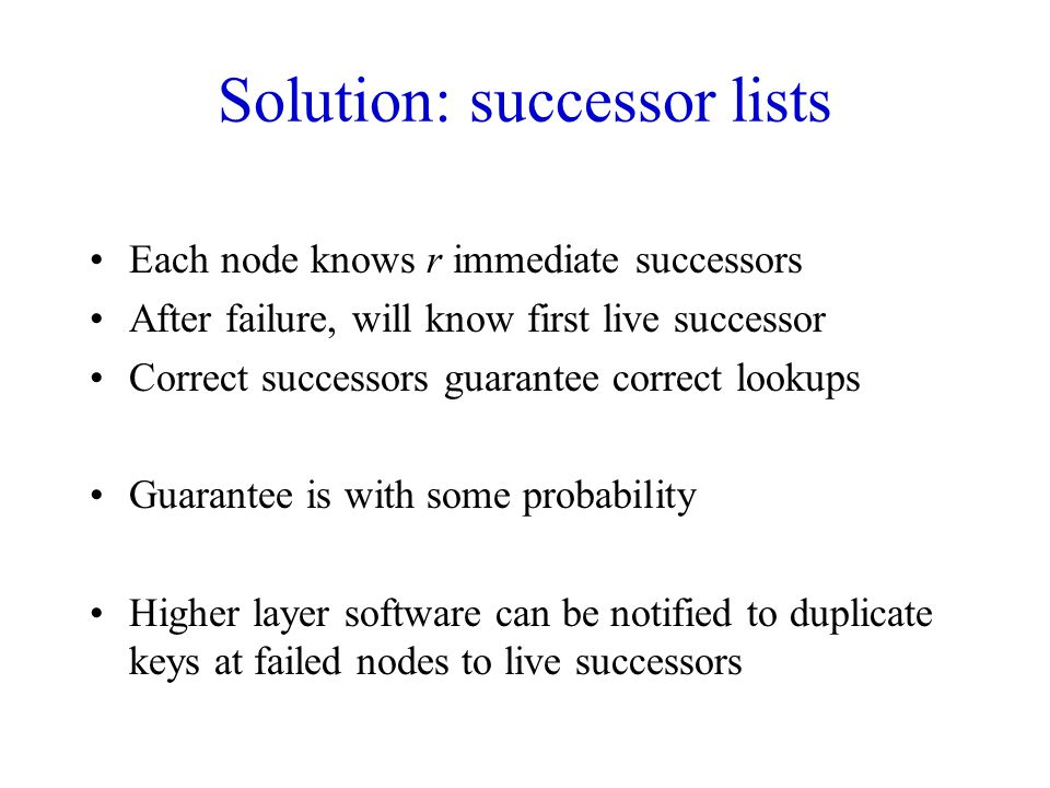 Solution: successor lists