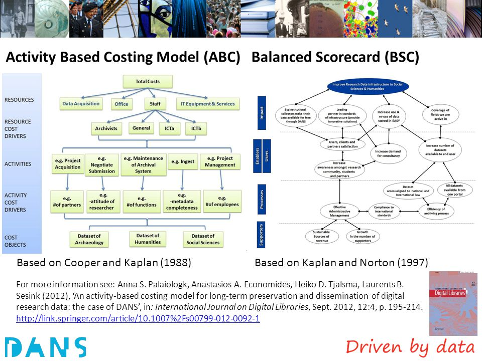 Activity Based Costing Model (ABC) Balanced Scorecard (BSC)