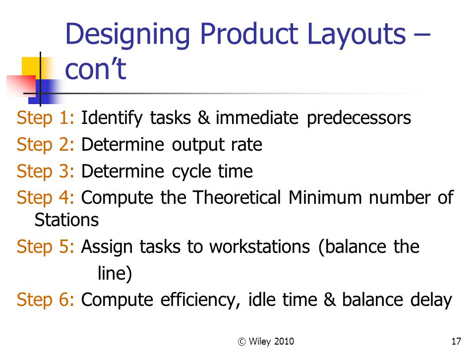 Designing Product Layouts – con't
