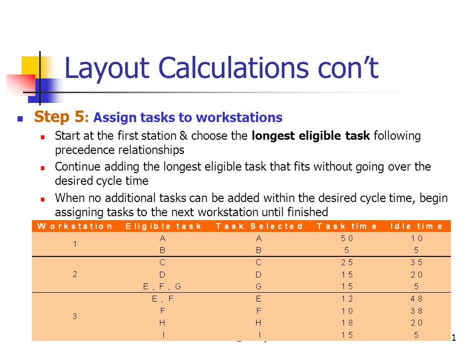 Layout Calculations con't