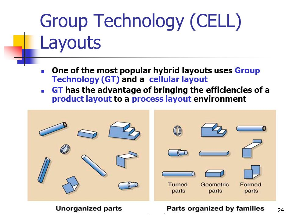 Group Technology (CELL) Layouts