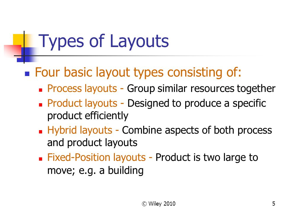 Types of Layouts Four basic layout types consisting of: