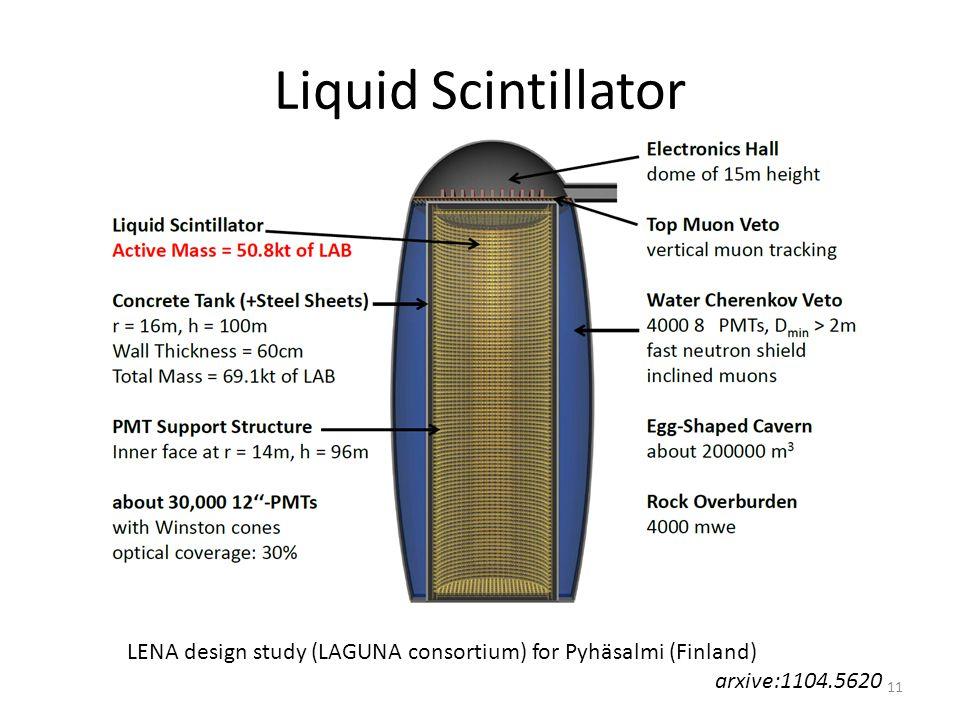 Liquid Scintillator LENA design study (LAGUNA consortium) for Pyhäsalmi (Finland) arxive:1104.5620