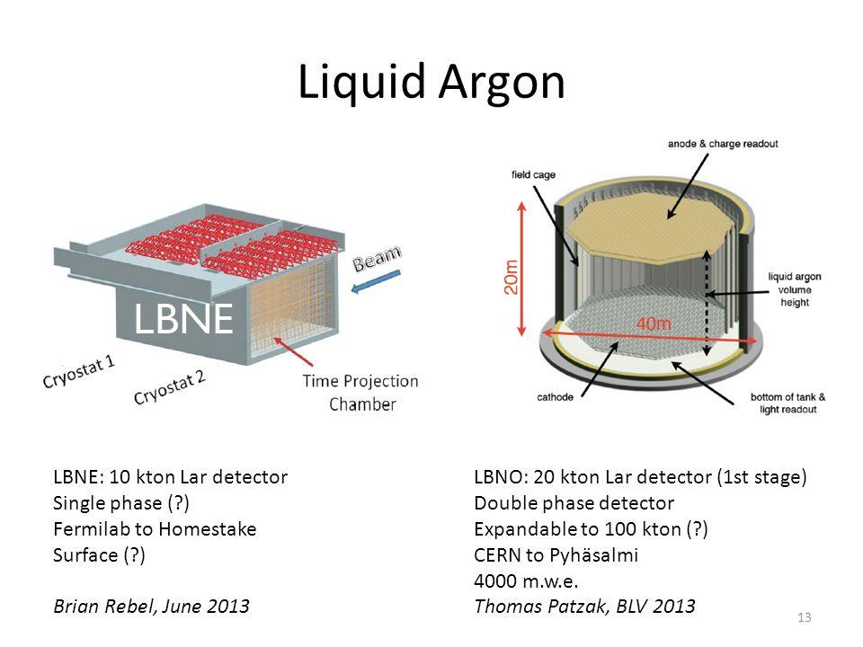 Liquid Argon LBNE: 10 kton Lar detector Single phase ( )