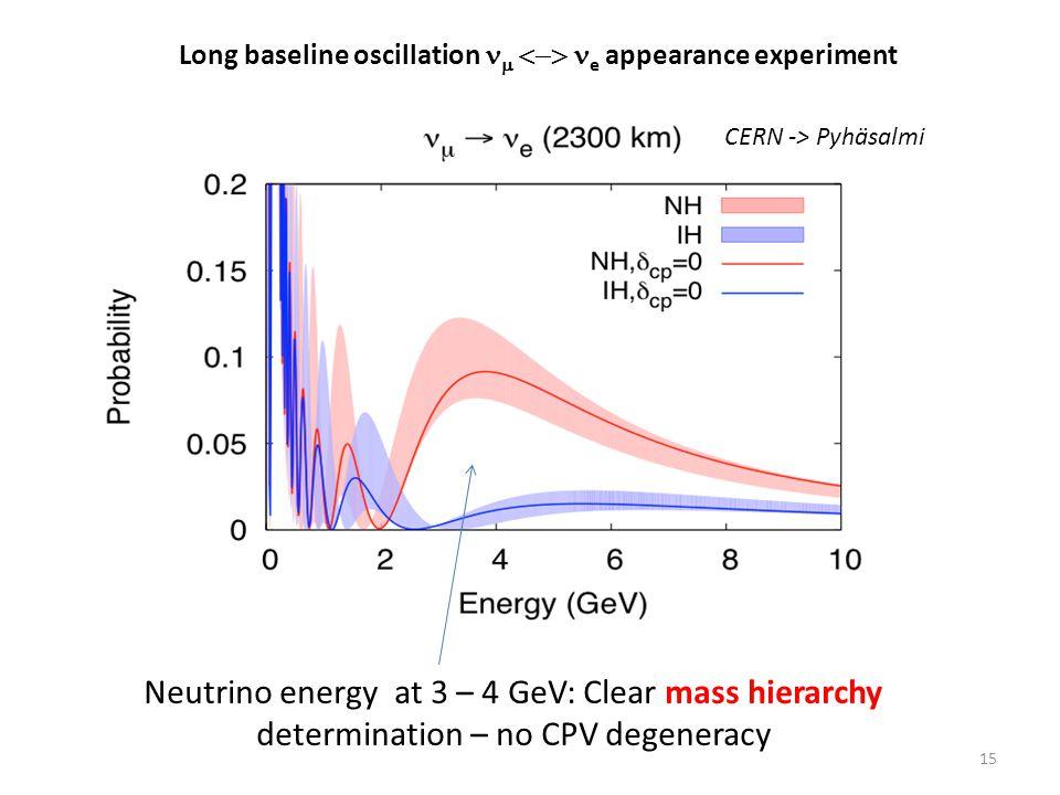 Long baseline oscillation nm <-> ne appearance experiment