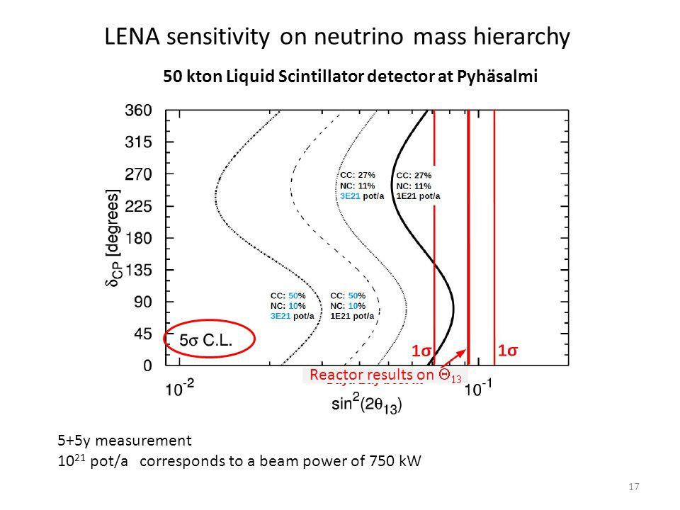 50 kton Liquid Scintillator detector at Pyhäsalmi