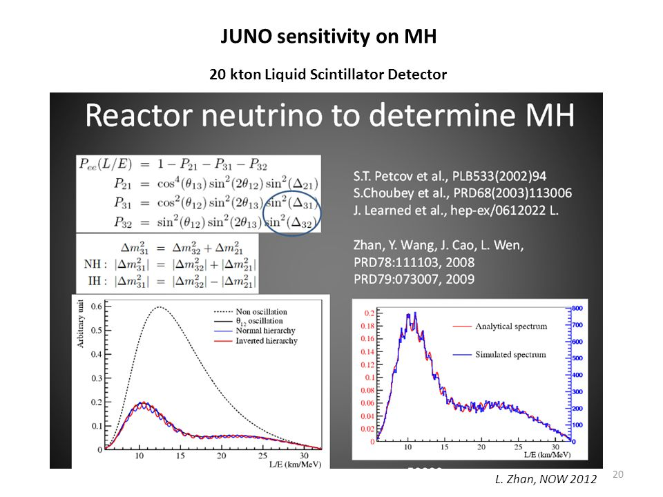 20 kton Liquid Scintillator Detector