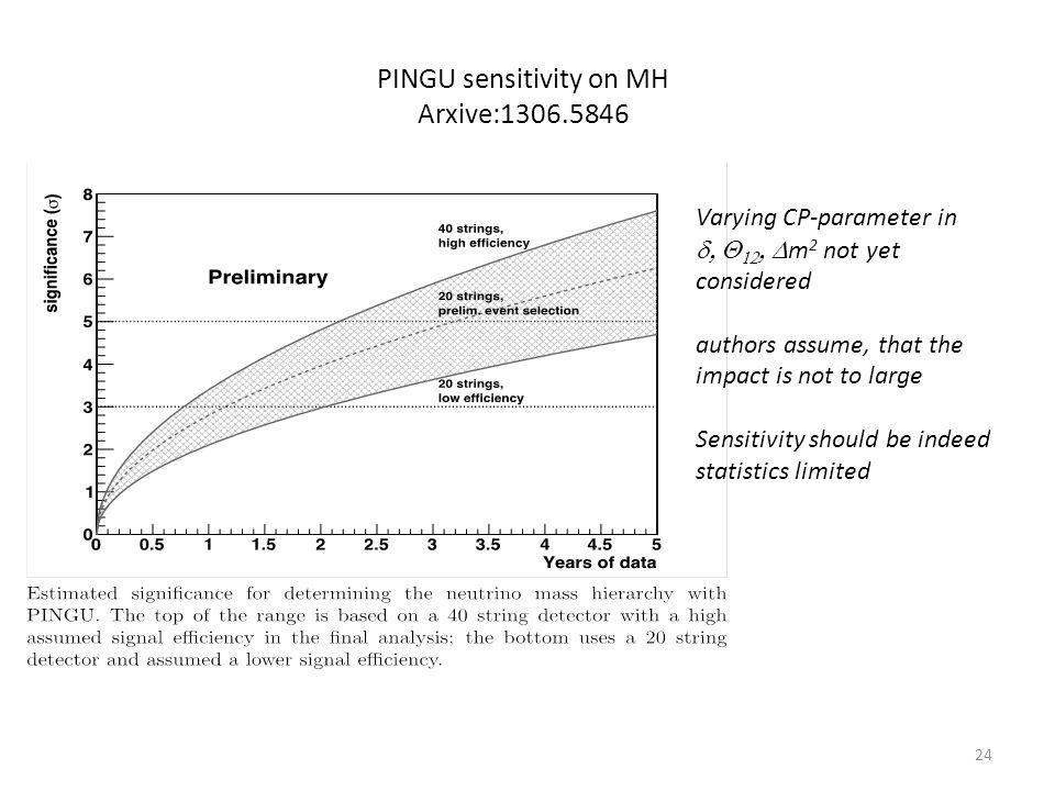 PINGU sensitivity on MH