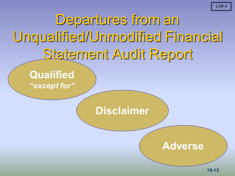 LO# 4 Departures from an Unqualified/Unmodified Financial Statement Audit Report. Qualified. except for