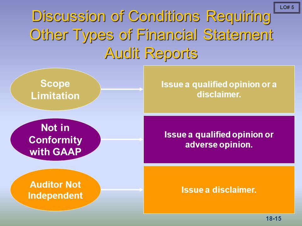 Reports On Audited Financial Statements  Ppt Video Online Download