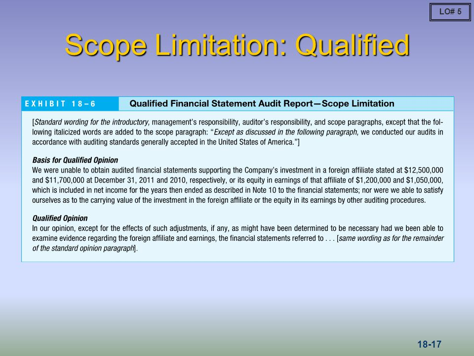 Scope Limitation: Qualified