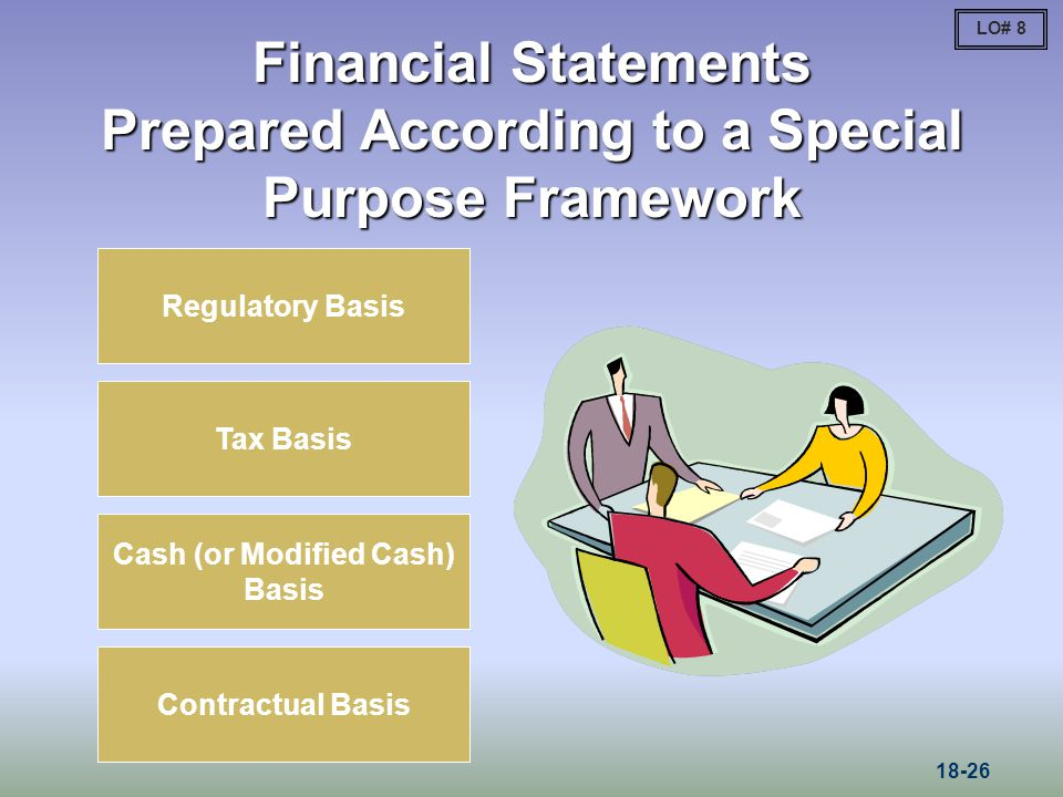 Financial Statements Prepared According to a Special Purpose Framework