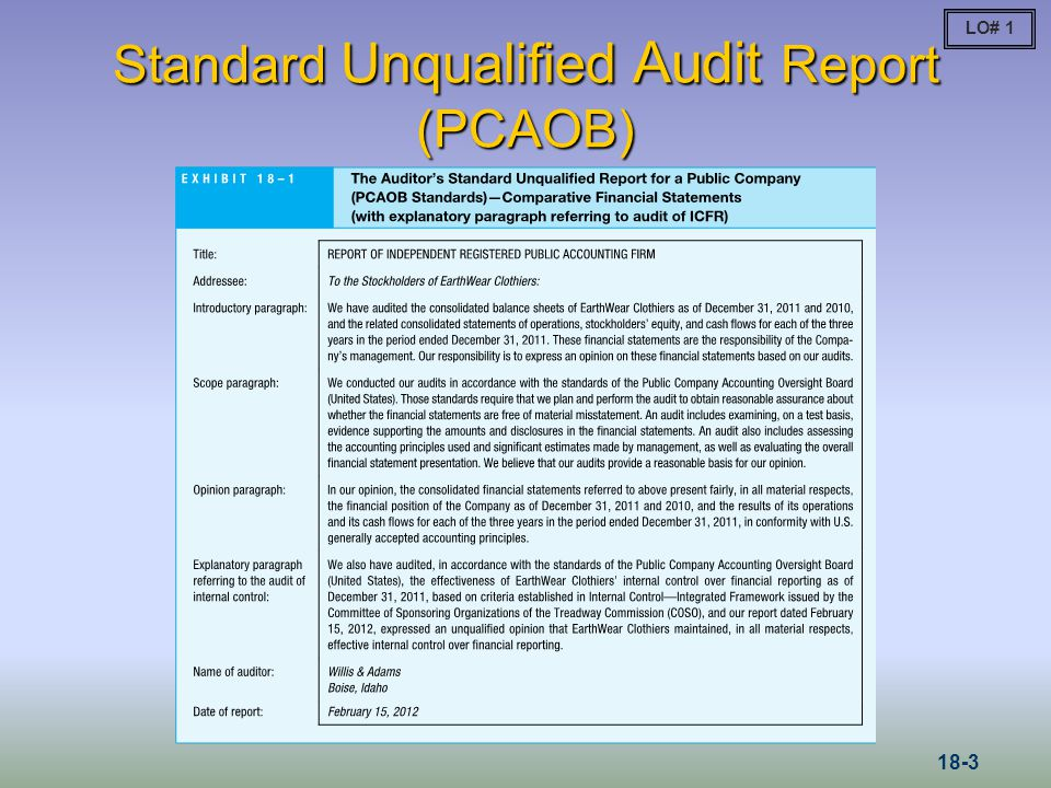 Standard Unqualified Audit Report (PCAOB)
