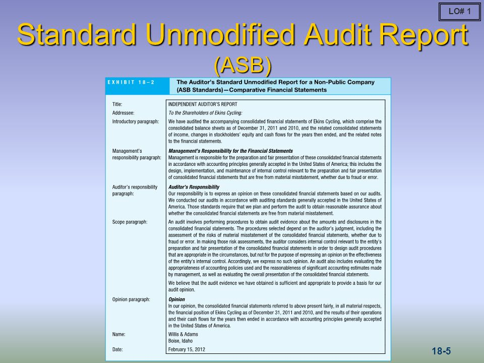 Standard Unmodified Audit Report (ASB)