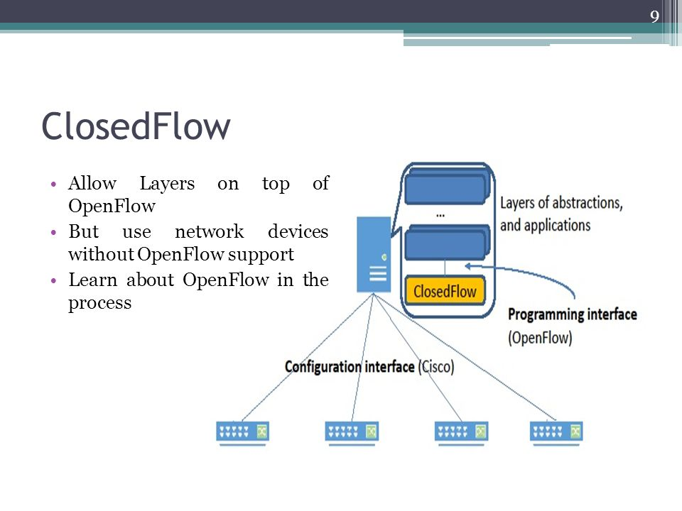ClosedFlow Allow Layers on top of OpenFlow