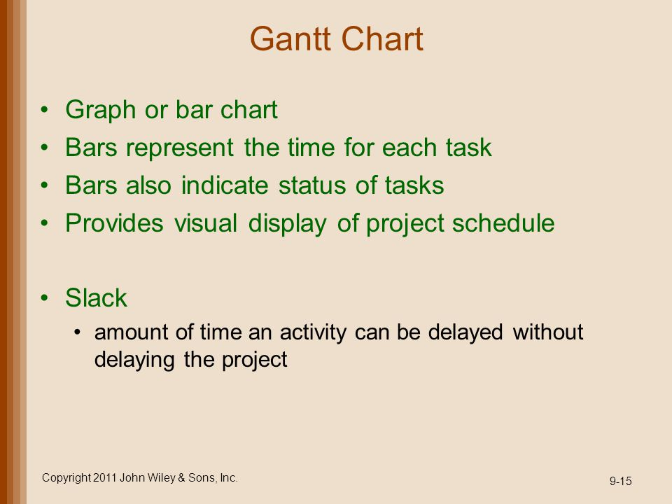 research and define pert cpm and gantt relative to project planning scheduling and control The chart is widely used as a project management tool the gantt chart allows  you to see start and stop date for project task and subtask.