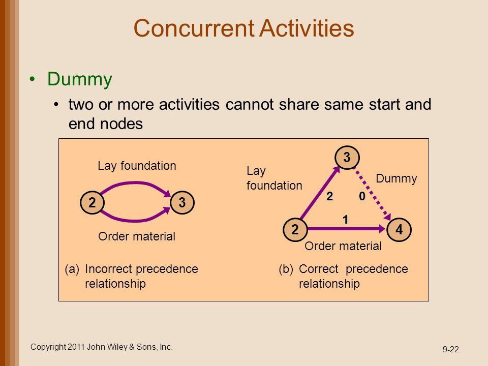 Concurrent Activities