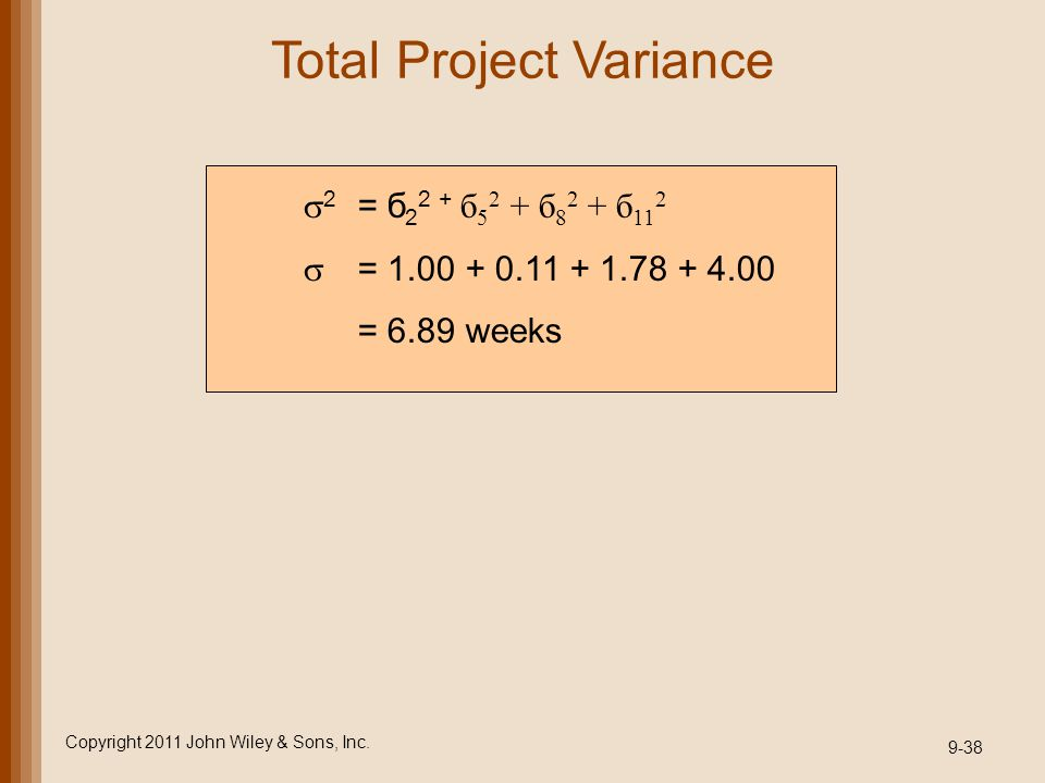 Total Project Variance