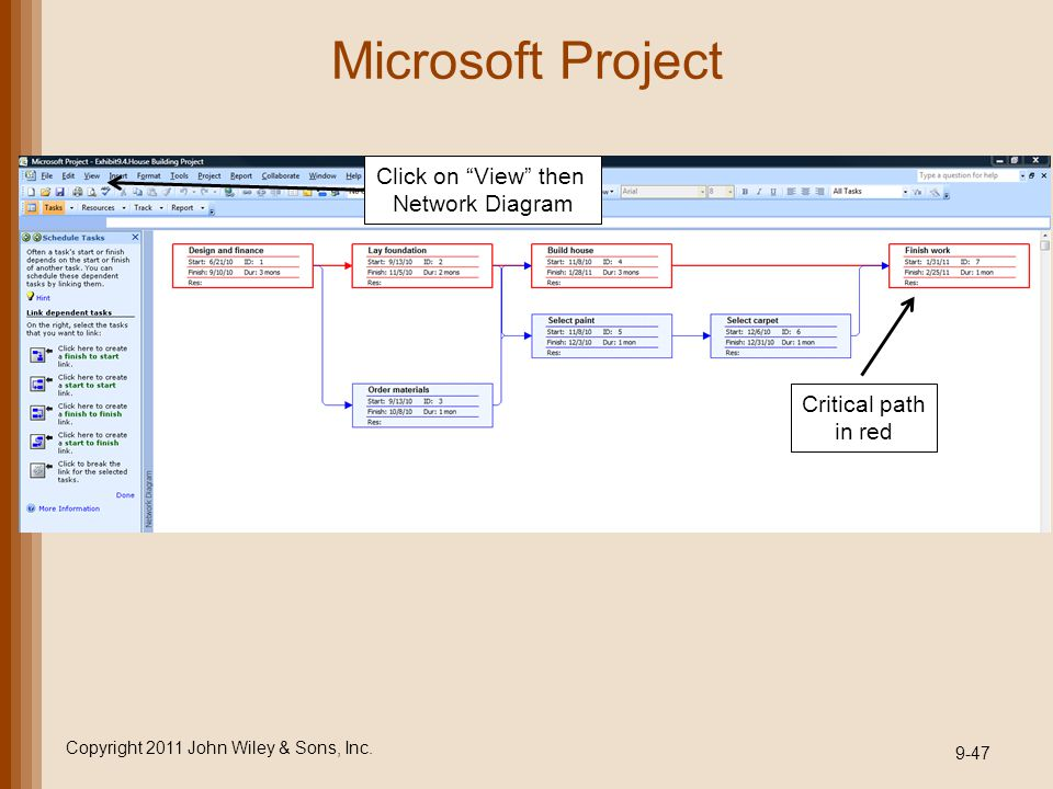 Microsoft Project Click on View then Network Diagram