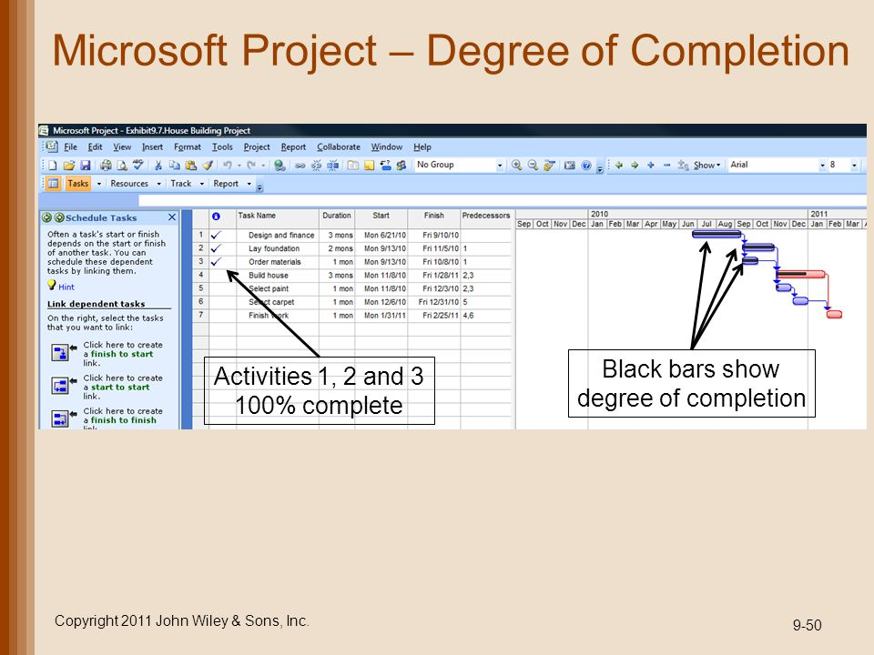 Microsoft Project – Degree of Completion
