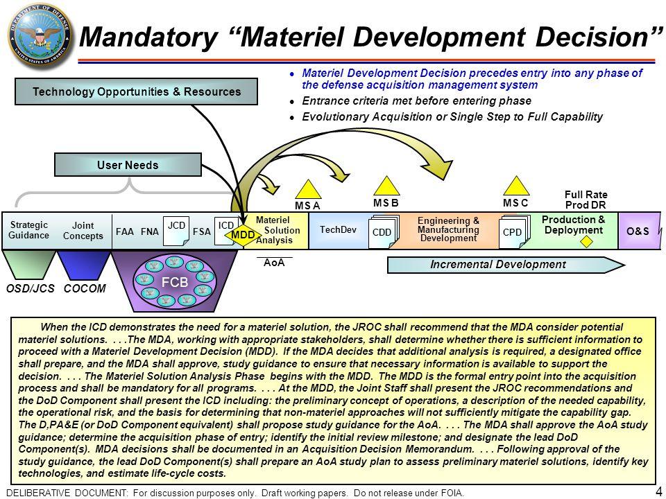 Mandatory Materiel Development Decision