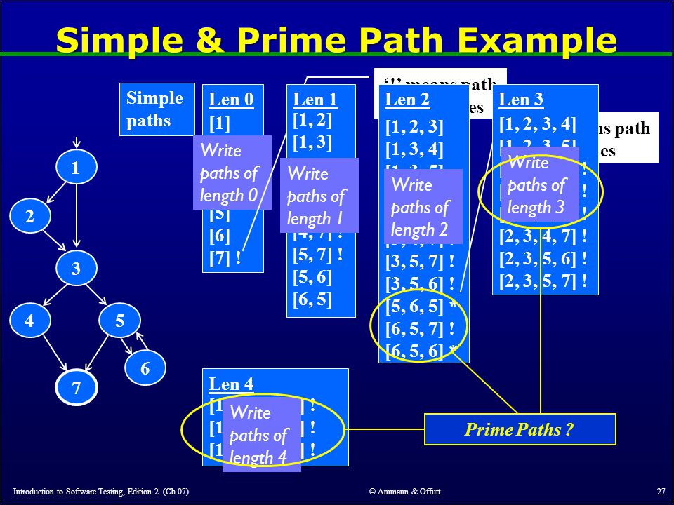 Simple & Prime Path Example