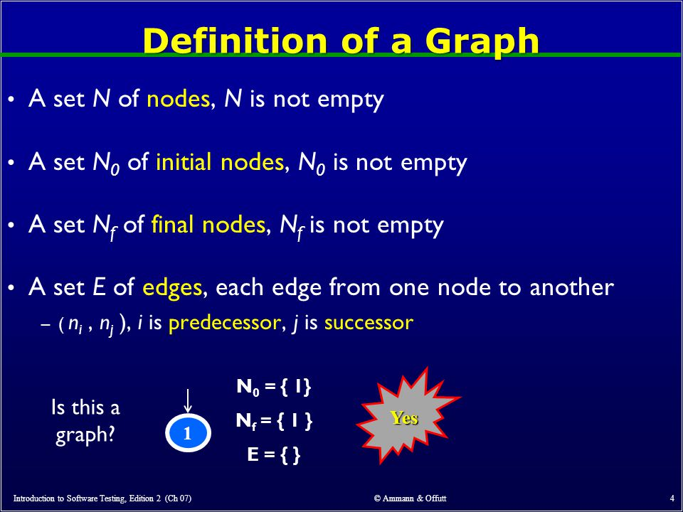 Definition of a Graph A set N of nodes, N is not empty