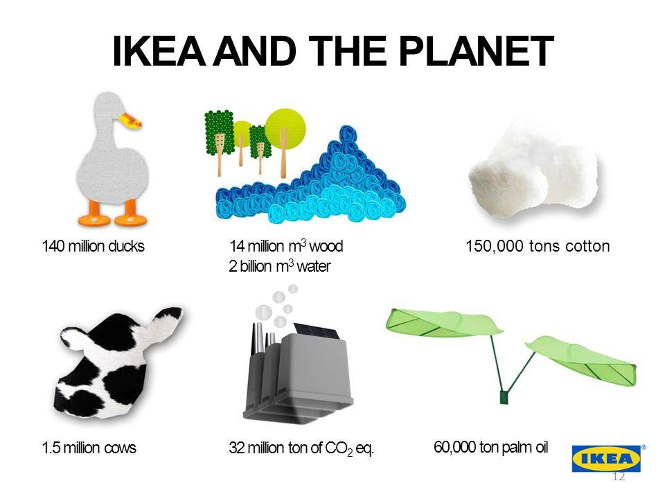 IKEA and the planet 140 million ducks 14 million m3 wood