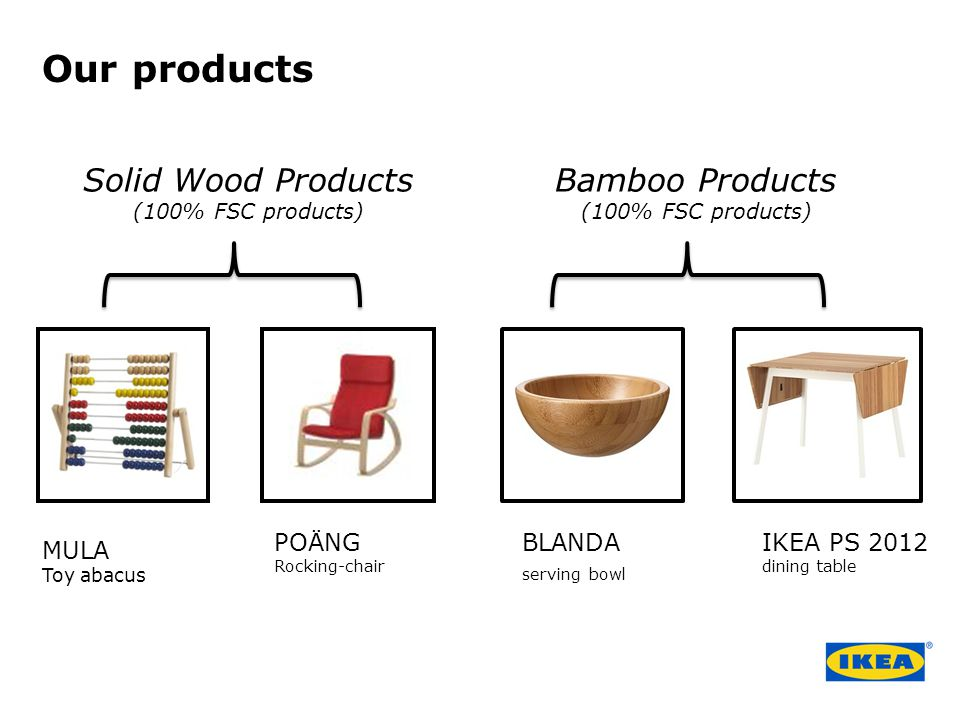 Our products Solid Wood Products Bamboo Products POÄNG