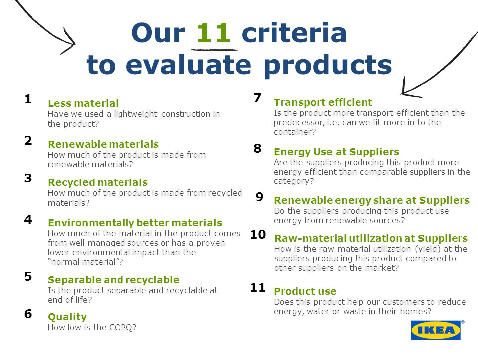 Our 11 criteria to evaluate products