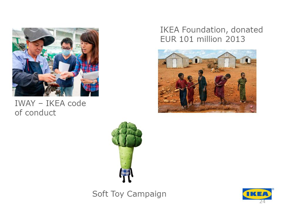 IKEA Foundation, donated