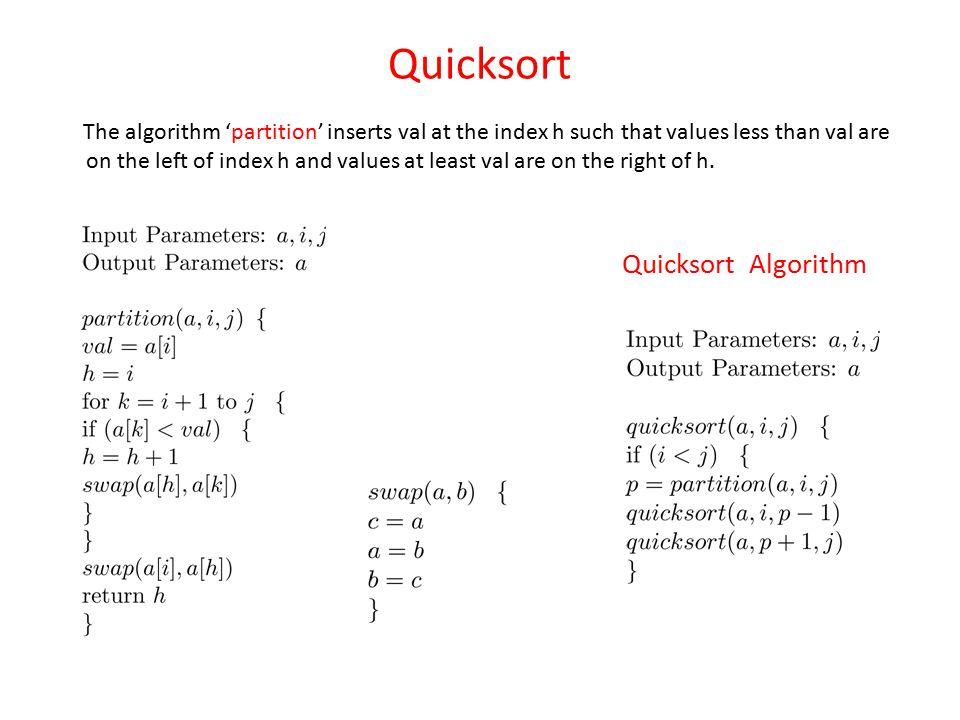 Quicksort Quicksort Algorithm