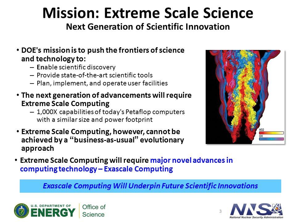 Exascale Computing Initiative
