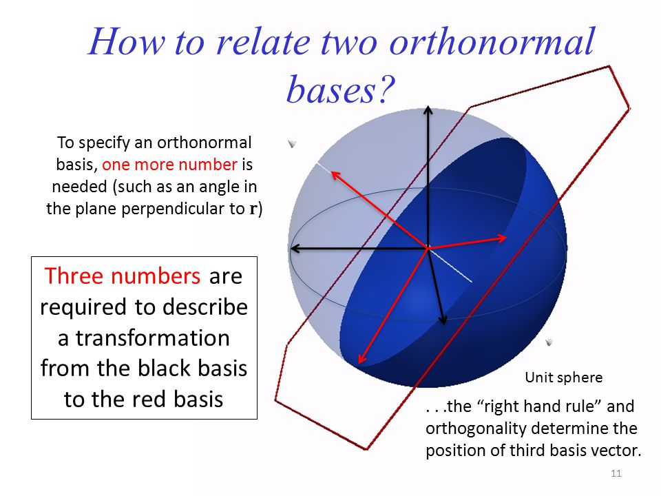 How to relate two orthonormal bases