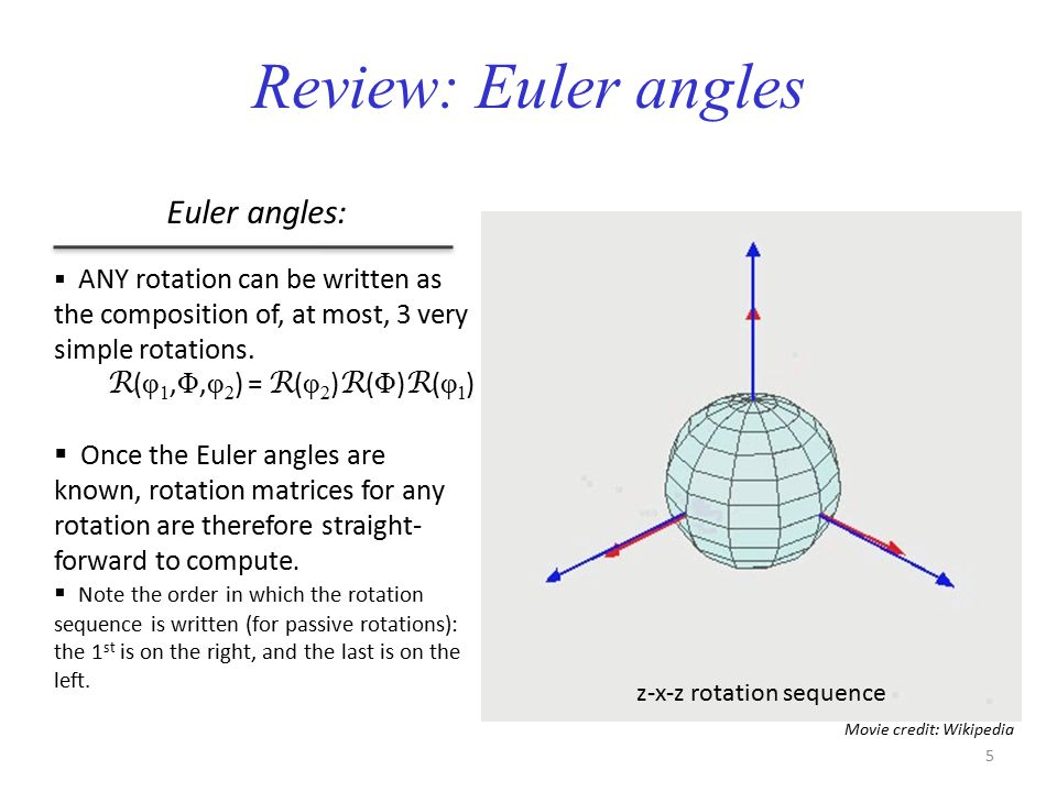 Review: Euler angles Euler angles: R(φ1,Φ,φ2) = R(φ2)R(Φ)R(φ1)