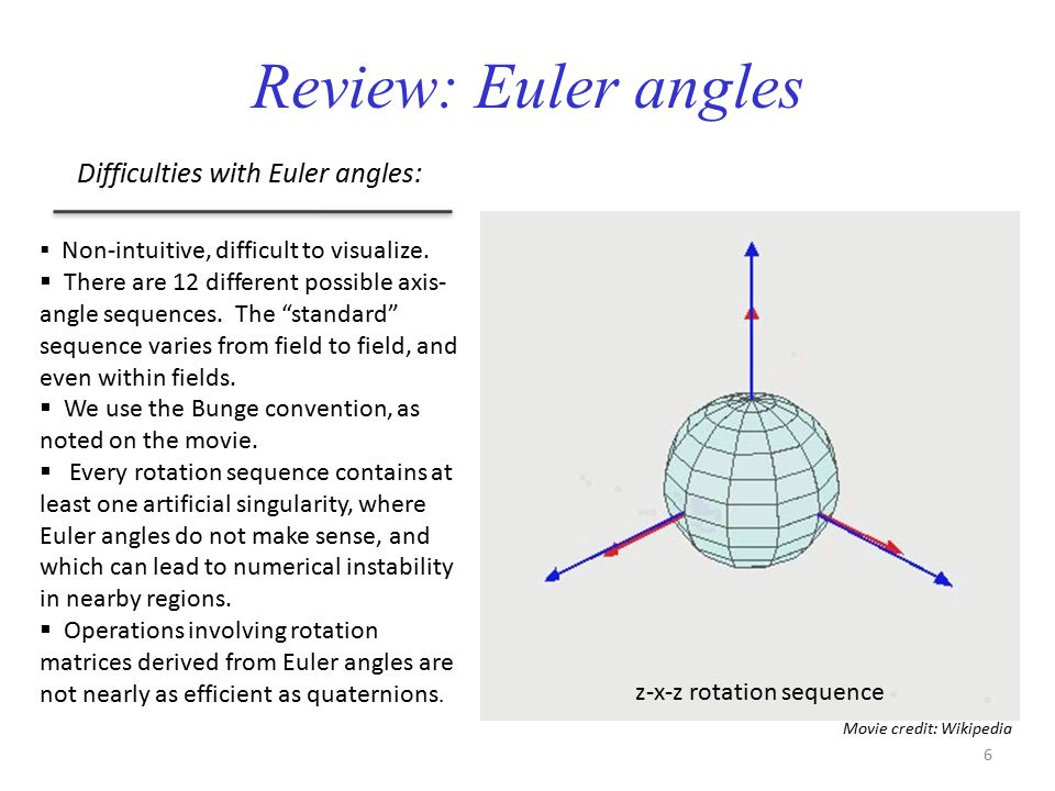 Review: Euler angles Difficulties with Euler angles: