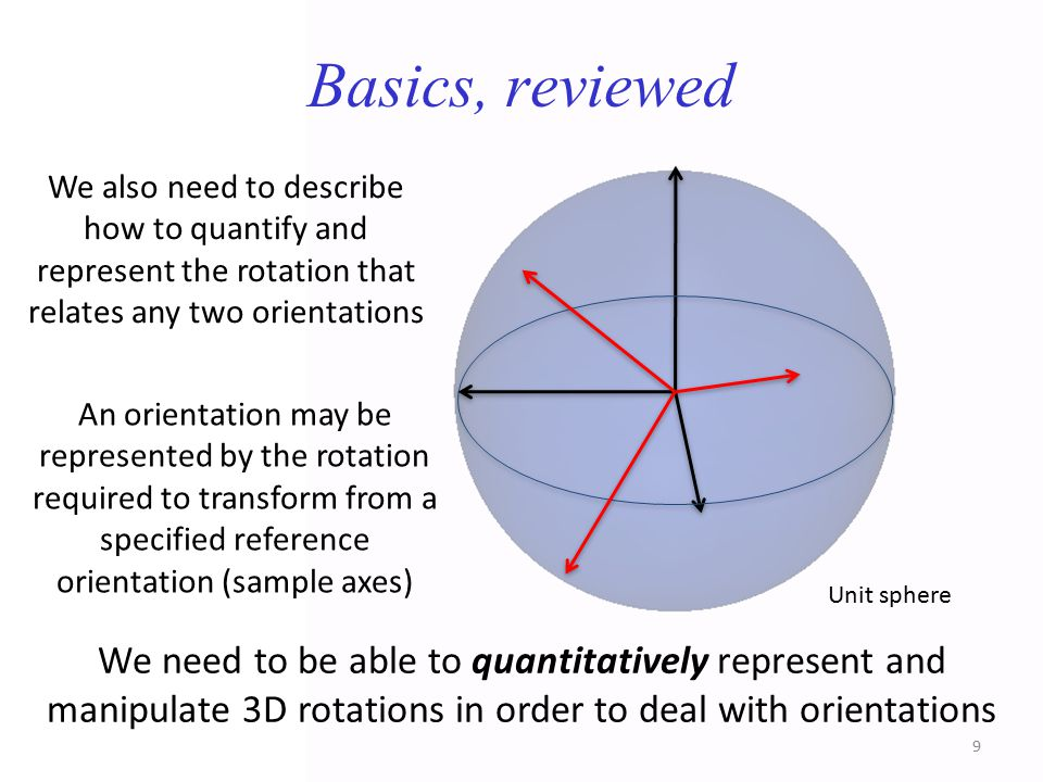 Basics, reviewed We also need to describe how to quantify and represent the rotation that relates any two orientations.