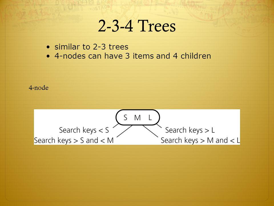 2-3-4 Trees similar to 2-3 trees
