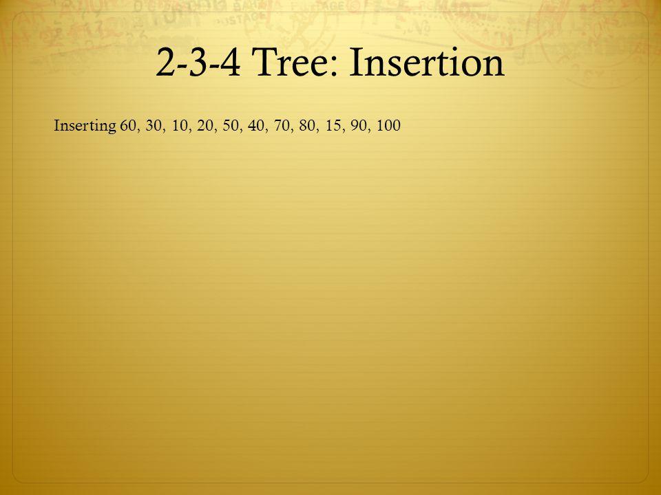 2-3-4 Tree: Insertion Inserting 60, 30, 10, 20, 50, 40, 70, 80, 15, 90, 100