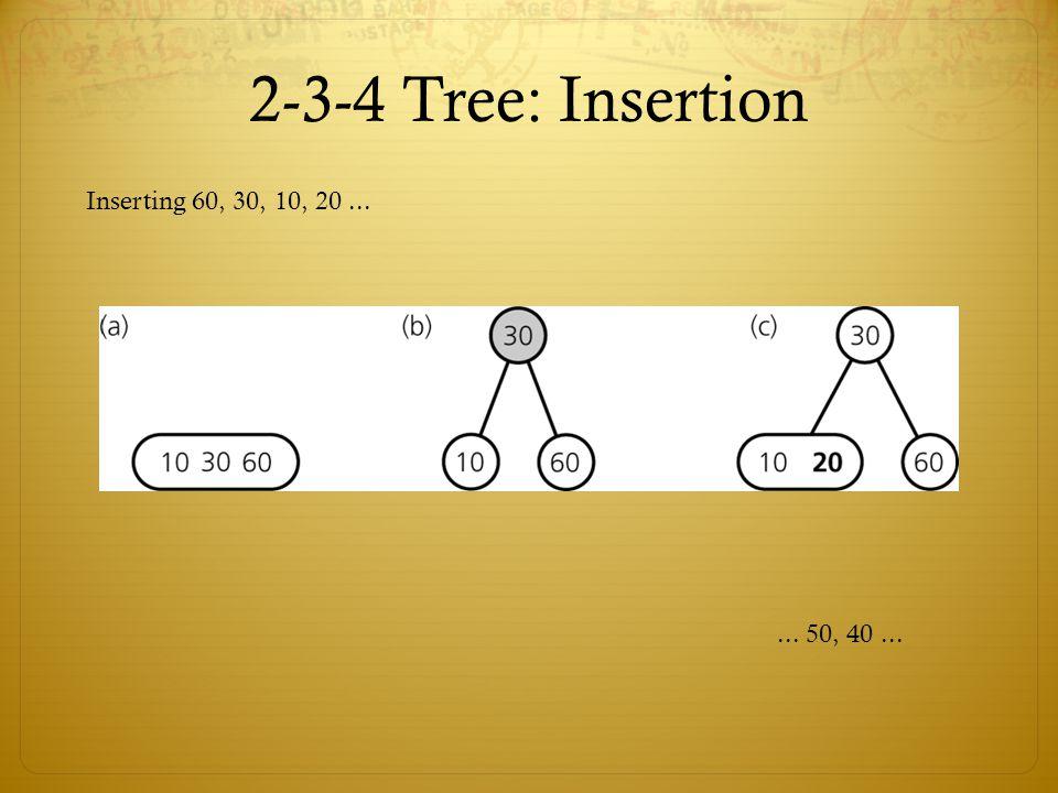 2-3-4 Tree: Insertion Inserting 60, 30, 10, 20 ... ... 50, 40 ...