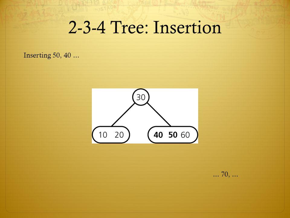 2-3-4 Tree: Insertion Inserting 50, 40 ... ... 70, ...
