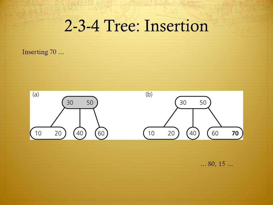 2-3-4 Tree: Insertion Inserting 70 ... ... 80, 15 ...