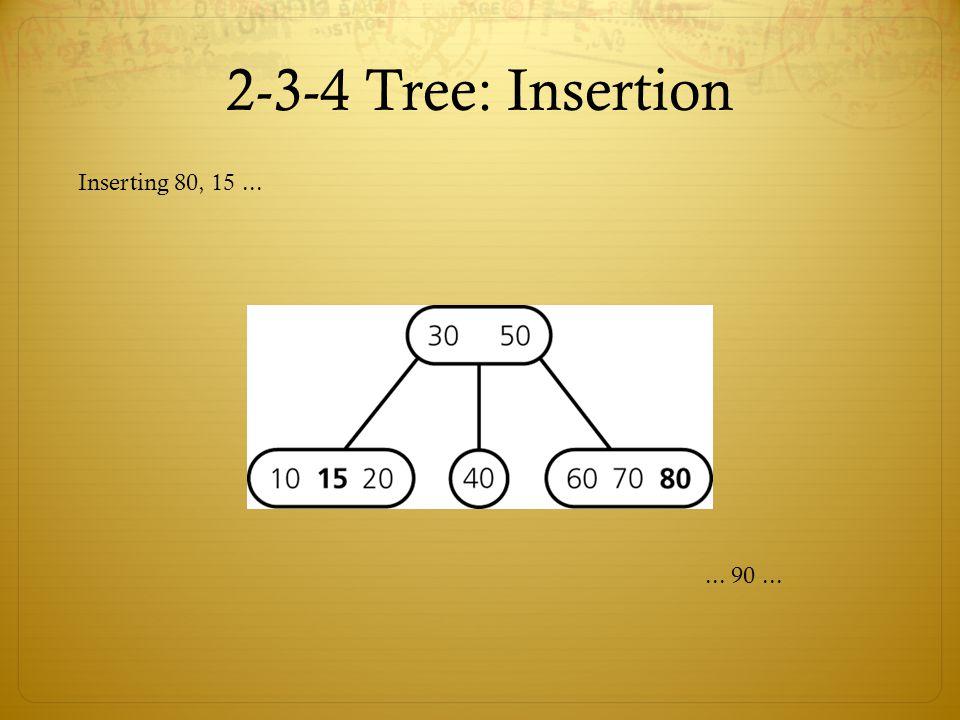 2-3-4 Tree: Insertion Inserting 80, 15 ... ... 90 ...