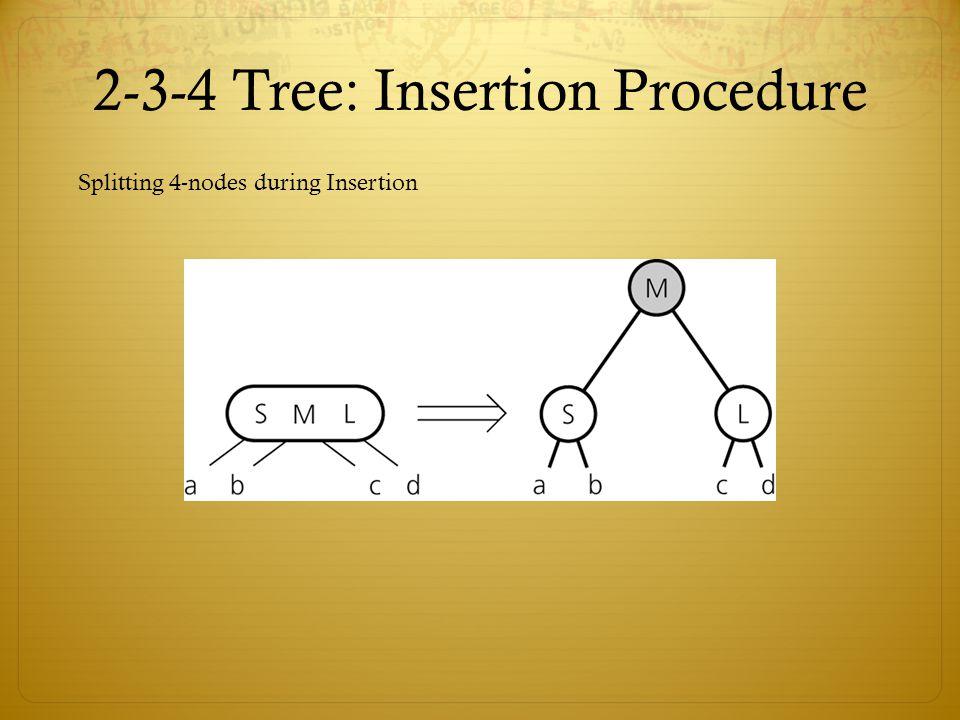 2-3-4 Tree: Insertion Procedure