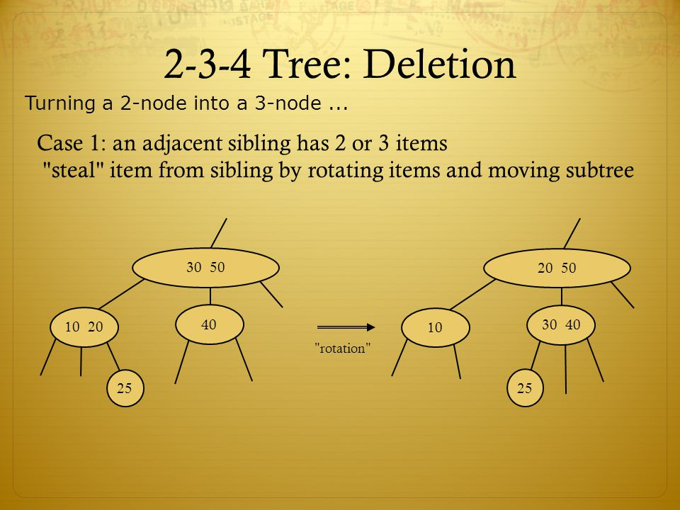 2-3-4 Tree: Deletion Case 1: an adjacent sibling has 2 or 3 items