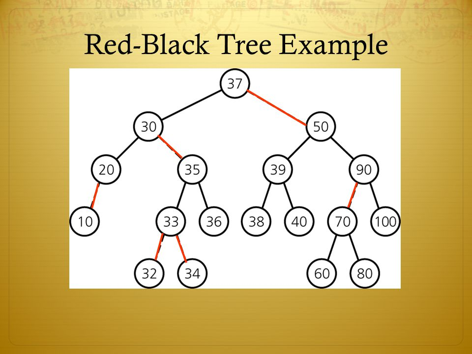 Red-Black Tree Example