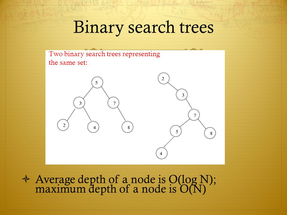 Binary search trees Two binary search trees representing.