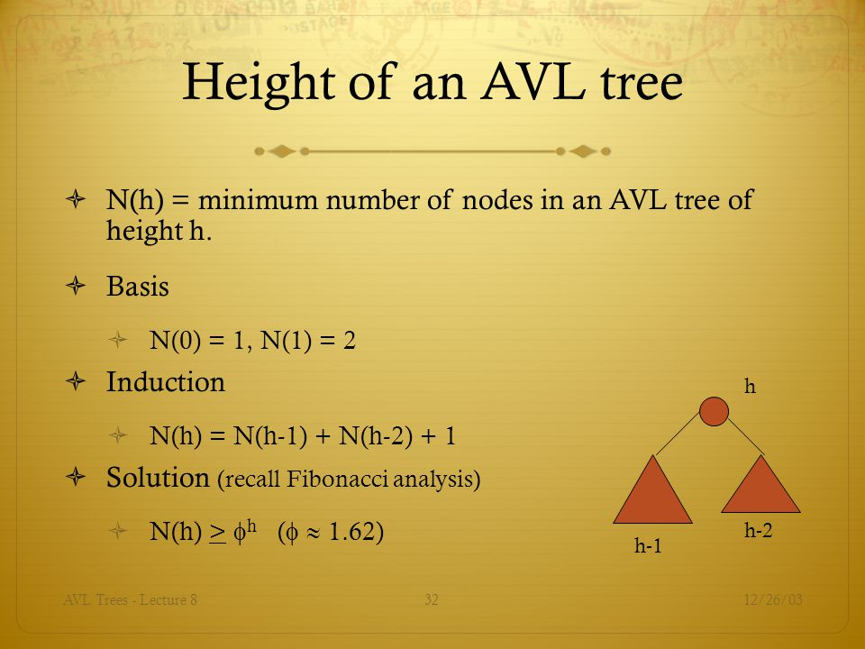 Height of an AVL tree N(h) = minimum number of nodes in an AVL tree of height h. Basis. N(0) = 1, N(1) = 2.