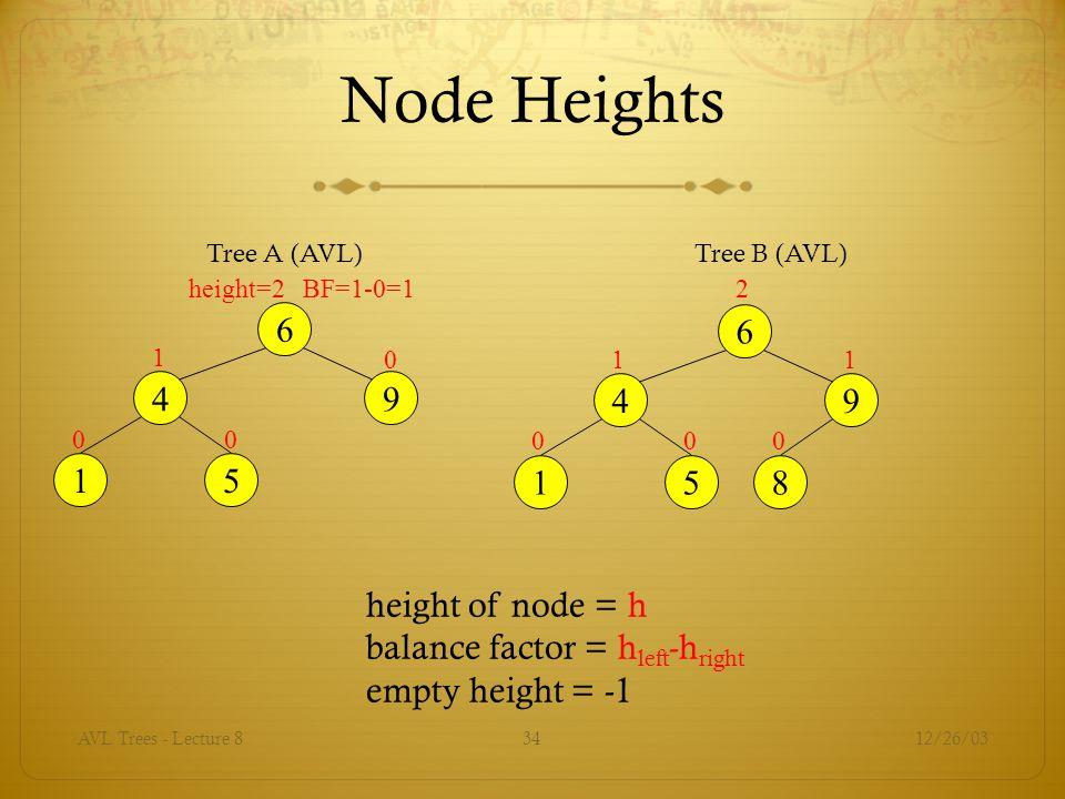 Node Heights 6 6 4 9 4 9 1 5 1 5 8 height of node = h
