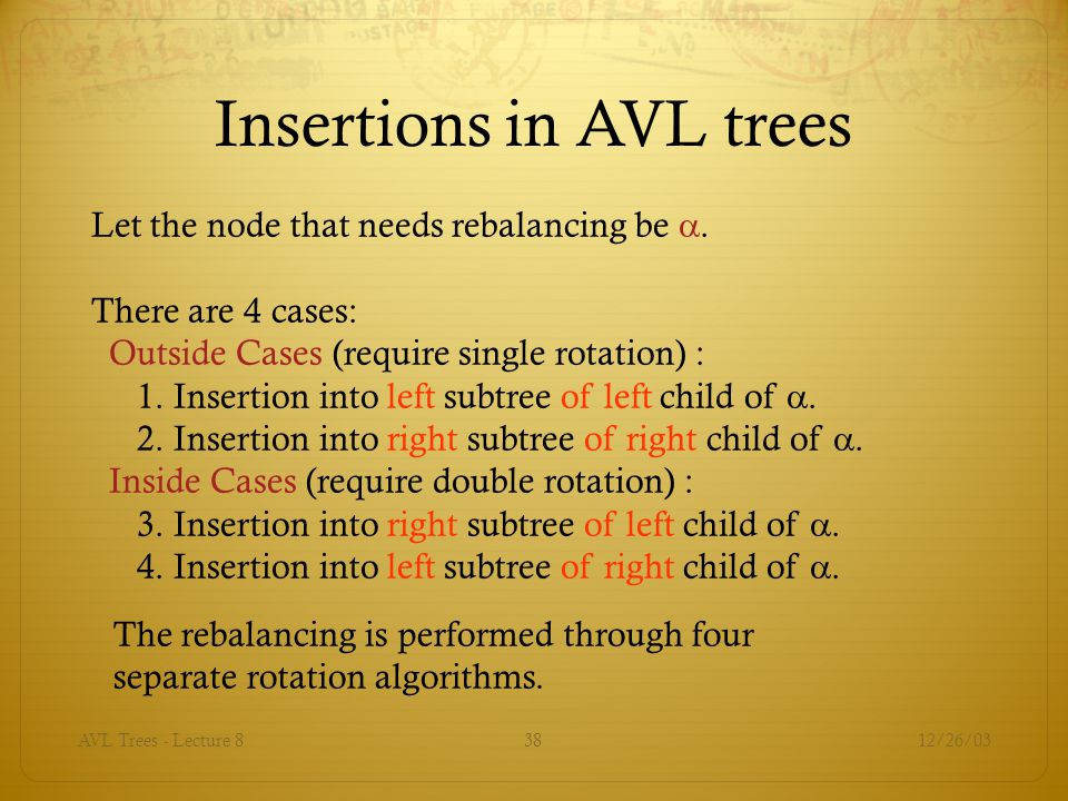Insertions in AVL trees